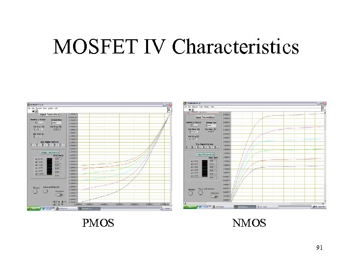 MOSFET IV Characteristics PMOS NMOS 91