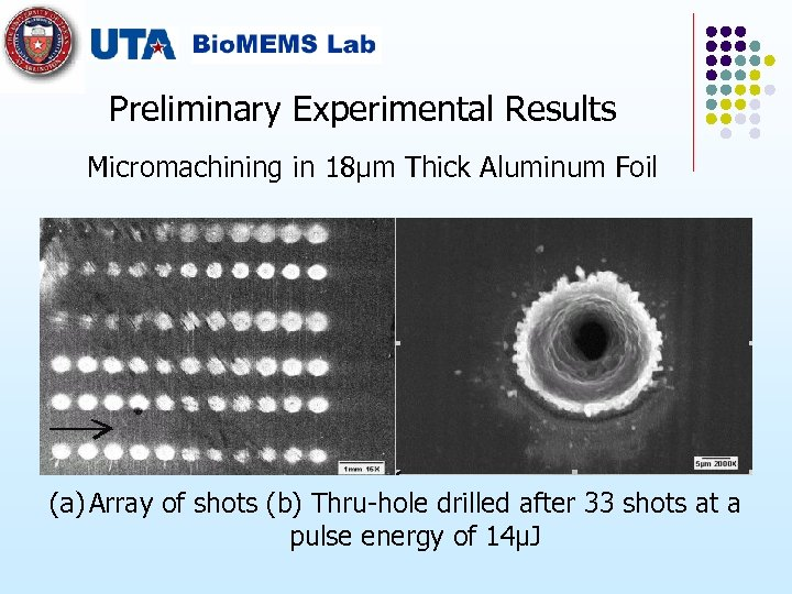 Preliminary Experimental Results Micromachining in 18μm Thick Aluminum Foil (a) Array of shots (b)