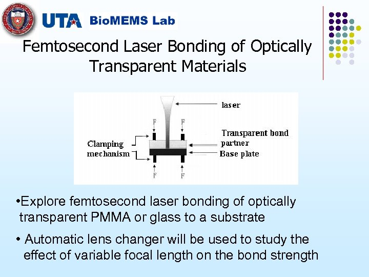 Femtosecond Laser Bonding of Optically Transparent Materials • Explore femtosecond laser bonding of optically