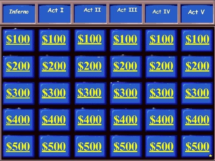 Inferno Act III Act IV Act V $100 $200 $200 $100 $200 Act II