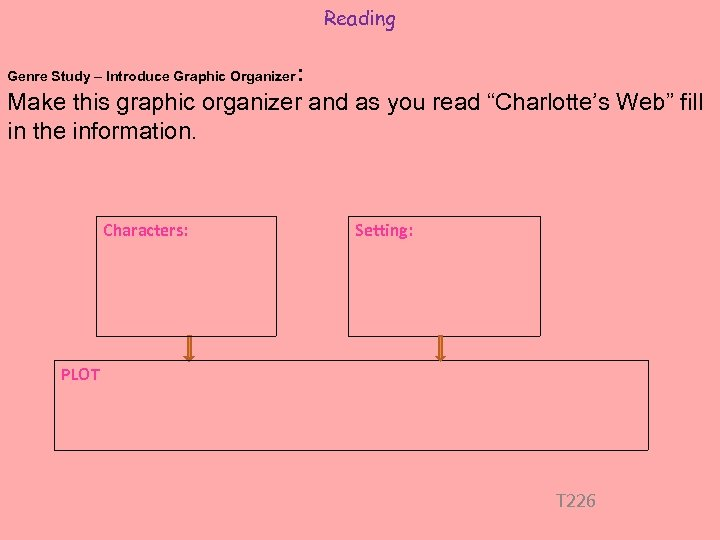 "Reading : Make this graphic organizer and as you read ""Charlotte's Web"" fill in"