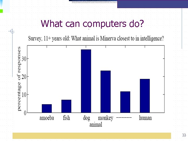 What can computers do? 33