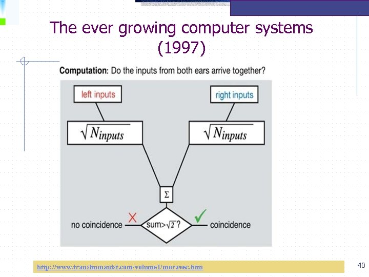 The ever growing computer systems (1997) http: //www. transhumanist. com/volume 1/moravec. htm 40