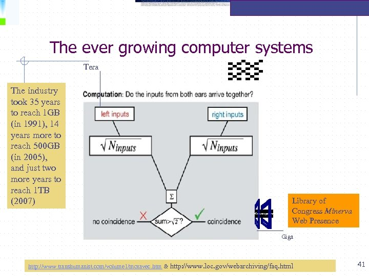 The ever growing computer systems Tera The industry took 35 years to reach 1