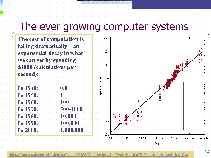 The ever growing computer systems The cost of computation is falling dramatically – an