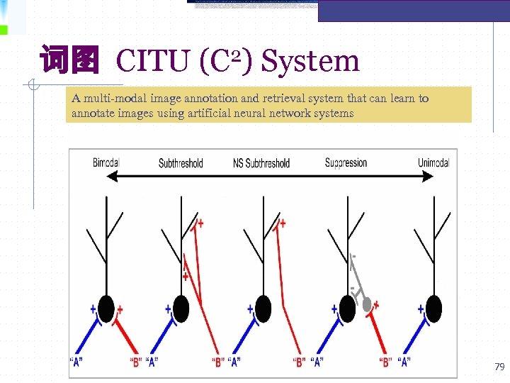 词图 CITU 2) (C System A multi-modal image annotation and retrieval system that can