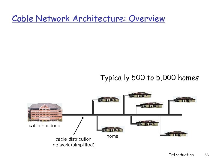 Cable Network Architecture: Overview Typically 500 to 5, 000 homes cable headend cable distribution
