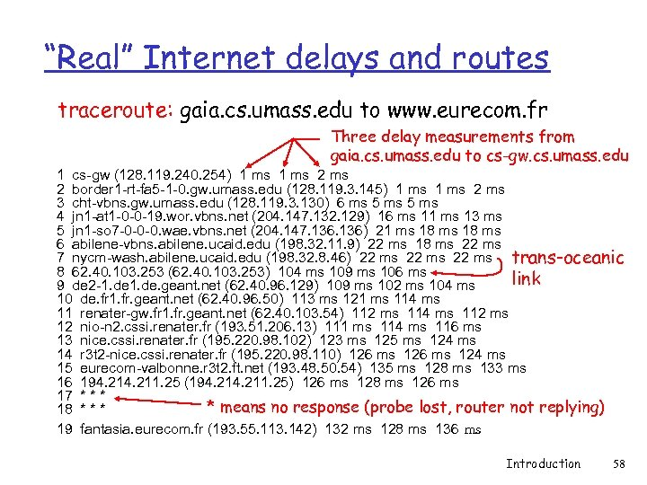 """Real"" Internet delays and routes traceroute: gaia. cs. umass. edu to www. eurecom. fr"