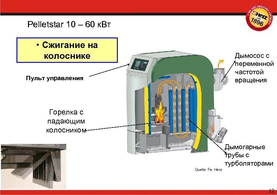 Pelletstar 10 – 60 к. Вт • Сжигание на колоснике Дымосос с переменной частотой