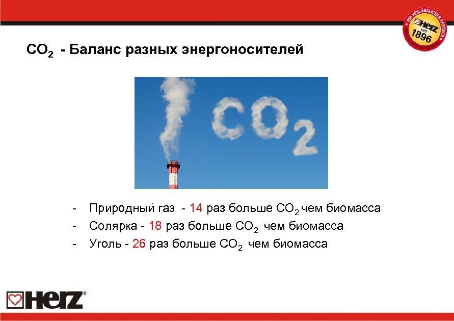 CO 2 - Баланс разных энергоносителей - Природный газ - 14 раз больше CO