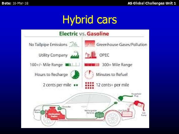 Date: 16 -Mar-18 AS Global Challenges Unit 1 Hybrid cars