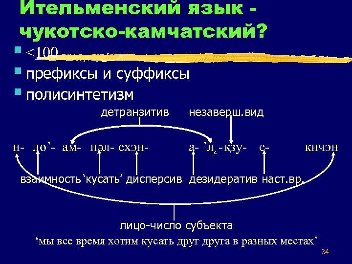 Ительменский язык чукотско-камчатский? § <100 § префиксы и суффиксы § полисинтетизм детранзитив н- ло'-