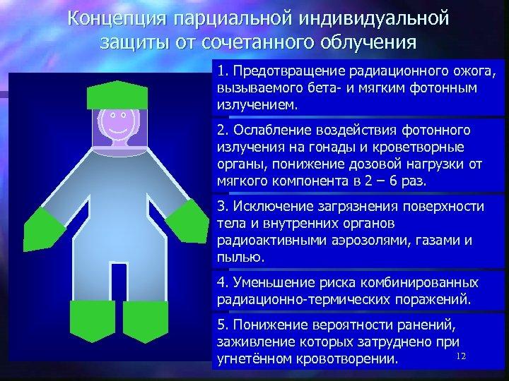 Концепция парциальной индивидуальной защиты от сочетанного облучения 1. Предотвращение радиационного ожога, вызываемого бета- и