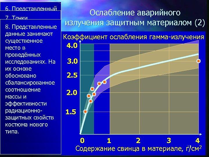 6. Представленный ранее рачётный 7. Точки график дополнен демонстрируют 8. Представленные данными совпадение с