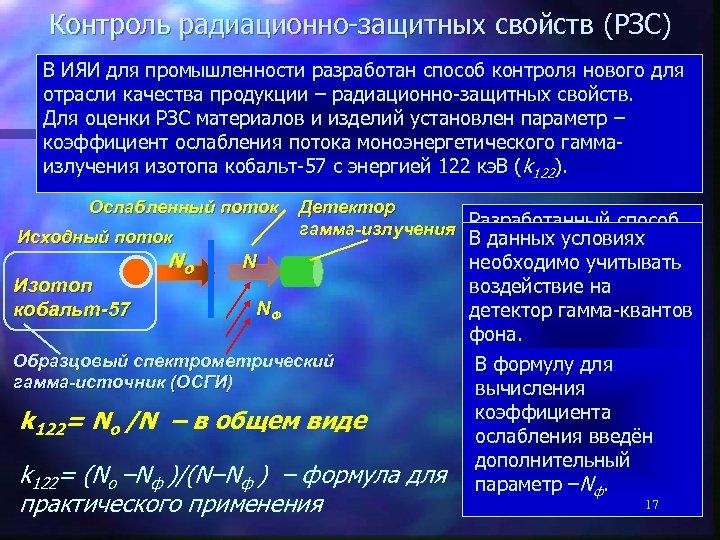 Контроль радиационно-защитных свойств (РЗС) В ИЯИ для промышленности разработан способ контроля нового для отрасли