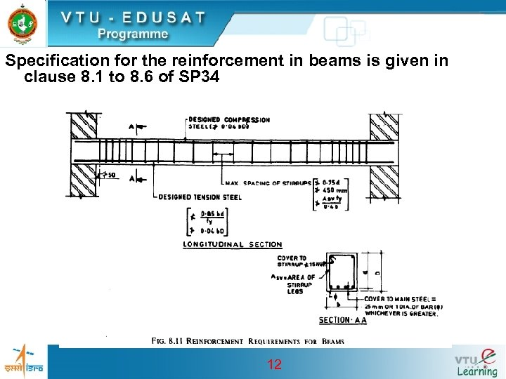 Specification for the reinforcement in beams is given in clause 8. 1 to 8.