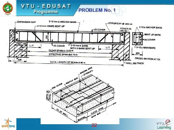 PROBLEM No. 1 22