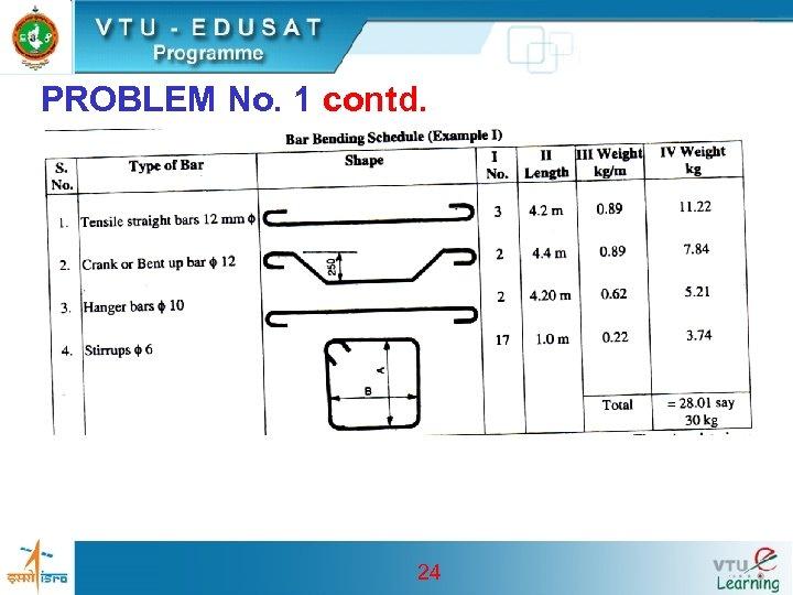 PROBLEM No. 1 contd. 24