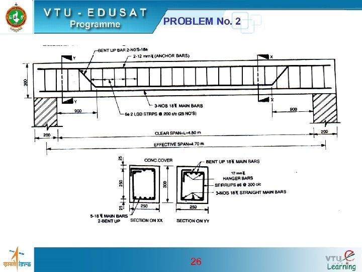PROBLEM No. 2 26