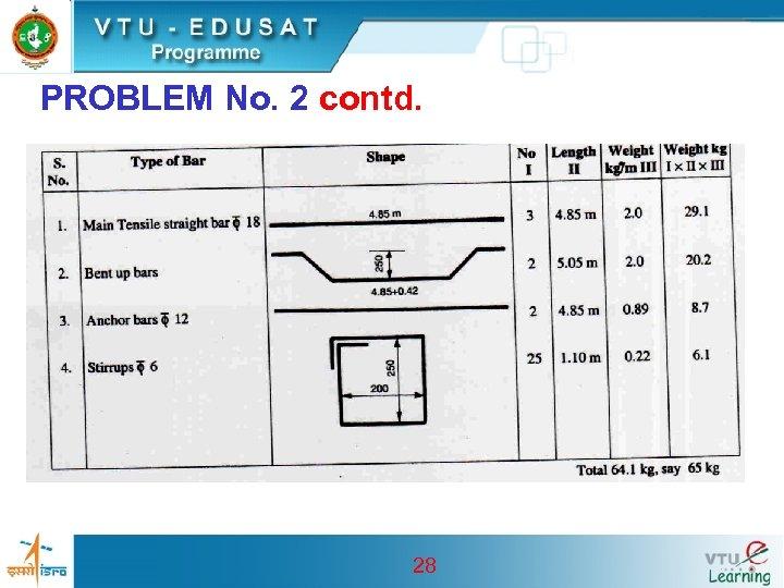 PROBLEM No. 2 contd. 28