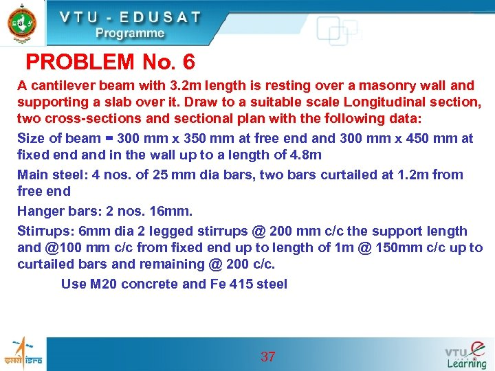 PROBLEM No. 6 A cantilever beam with 3. 2 m length is resting over