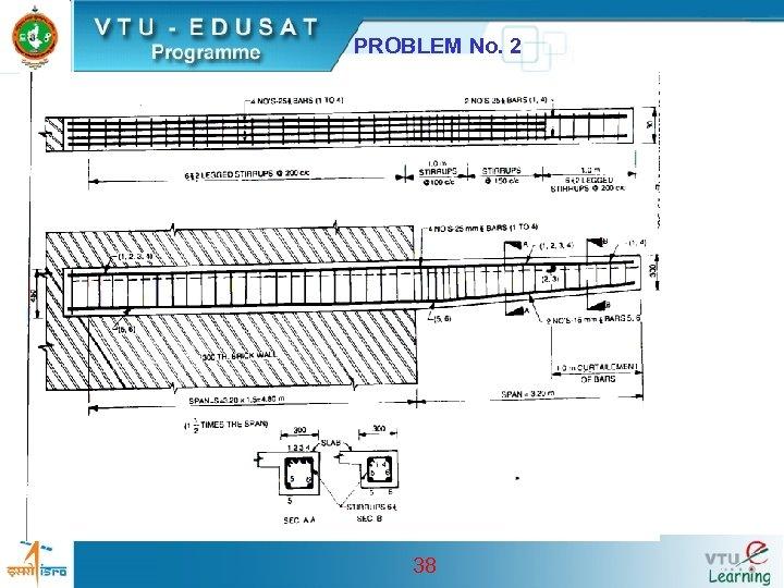 PROBLEM No. 2 38