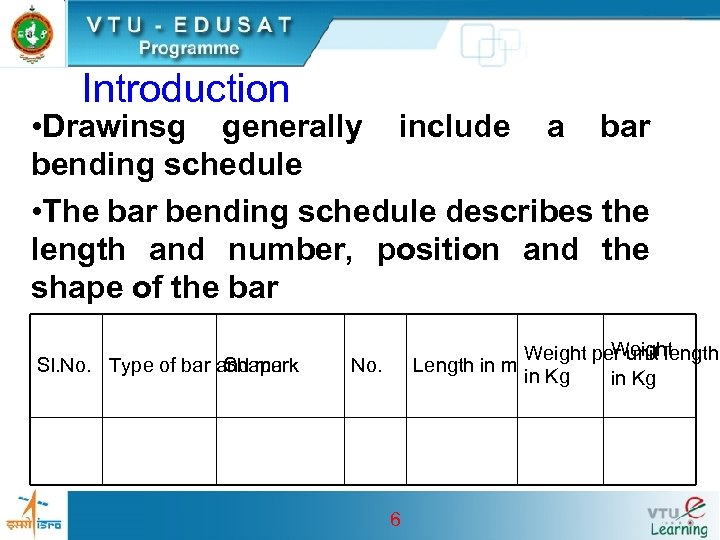 Introduction • Drawinsg generally include a bar bending schedule • The bar bending schedule