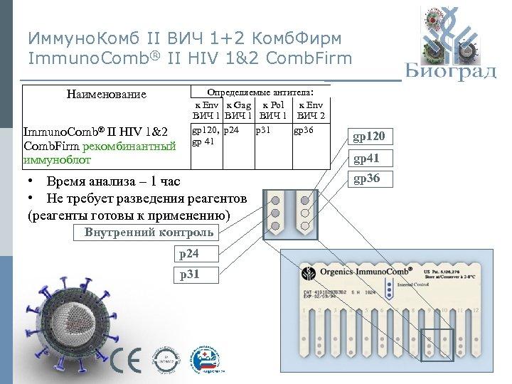 Иммуно. Комб II ВИЧ 1+2 Комб. Фирм Immuno. Comb® II HIV 1&2 Comb. Firm