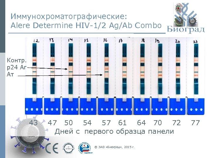Иммунохроматографические: Alere Determine HIV-1/2 Ag/Ab Combo Контр. p 24 Aг Ат 43 47 50