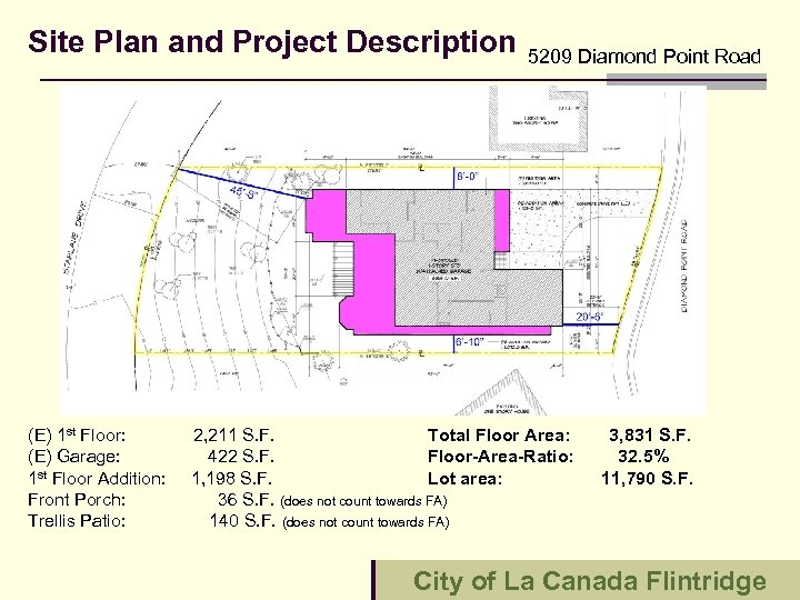 Site Plan and Project Description (E) 1 st Floor: (E) Garage: 1 st Floor