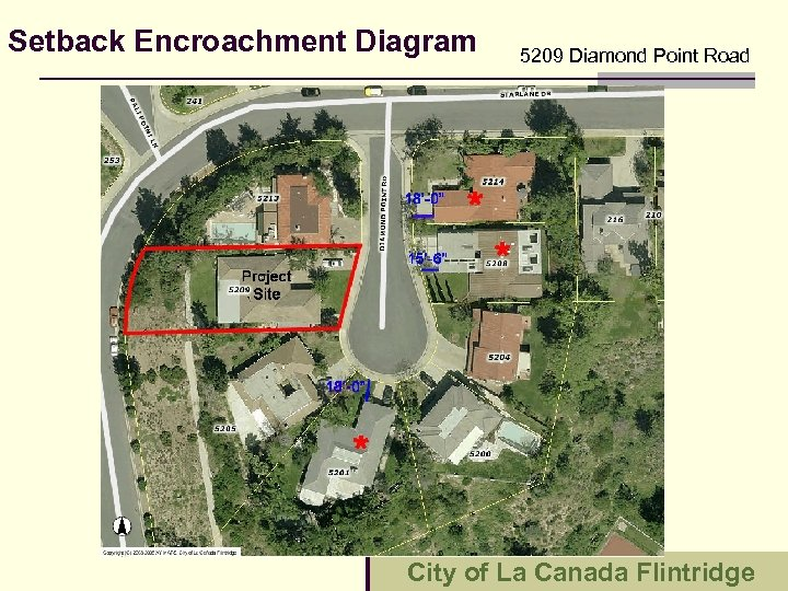 Setback Encroachment Diagram 5209 Diamond Point Road City of La Canada Flintridge