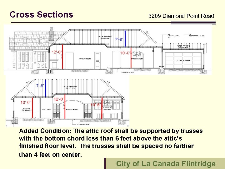 Cross Sections 5209 Diamond Point Road Added Condition: The attic roof shall be supported