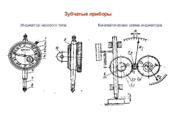 Индикатор часового типа ремонт своими руками 48