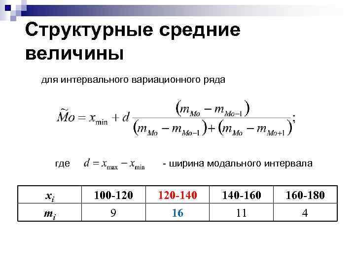 Структурные средние величины для интервального вариационного ряда где xi mi - ширина модального интервала
