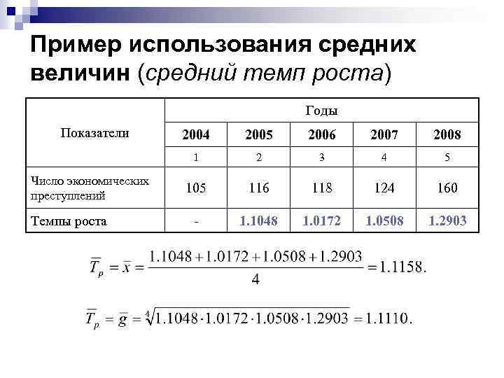 Пример использования средних величин (средний темп роста) Годы Показатели Темпы роста 2005 2006 2007