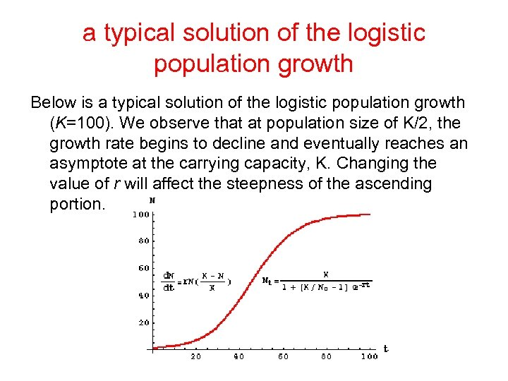 a typical solution of the logistic population growth Below is a typical solution of