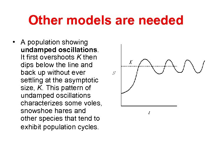 Other models are needed • A population showing undamped oscillations. It first overshoots K