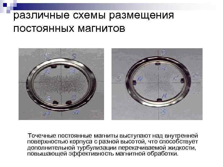 различные схемы размещения постоянных магнитов Точечные постоянные магниты выступают над внутренней поверхностью корпуса с