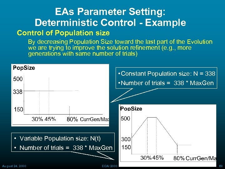 EAs Parameter Setting: Deterministic Control - Example Control of Population size By decreasing Population