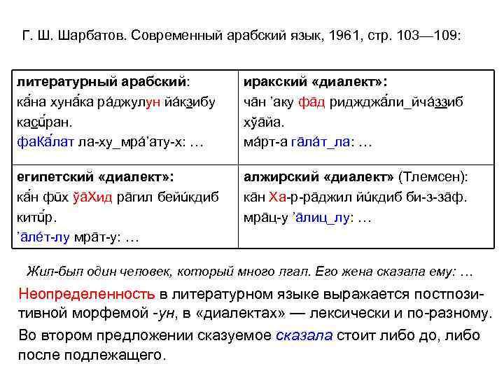 Г. Ш. Шарбатов. Современный арабский язык, 1961, стр. 103— 109: литературный арабский: кā