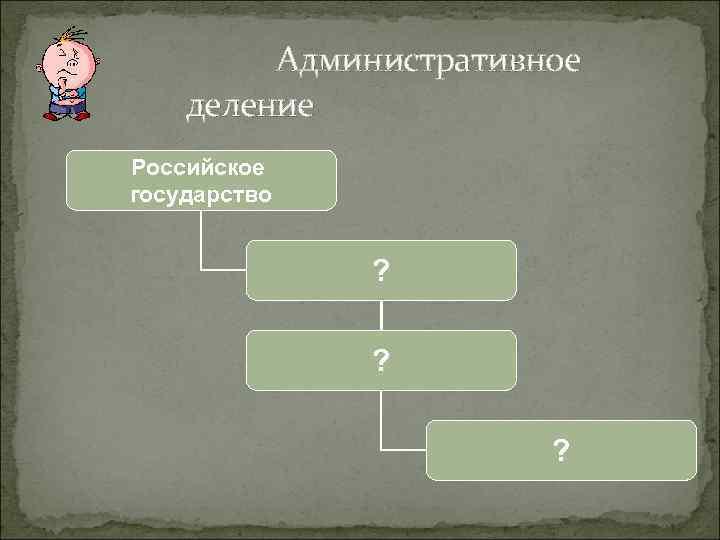 Административное деление Российское государство ? ? ?