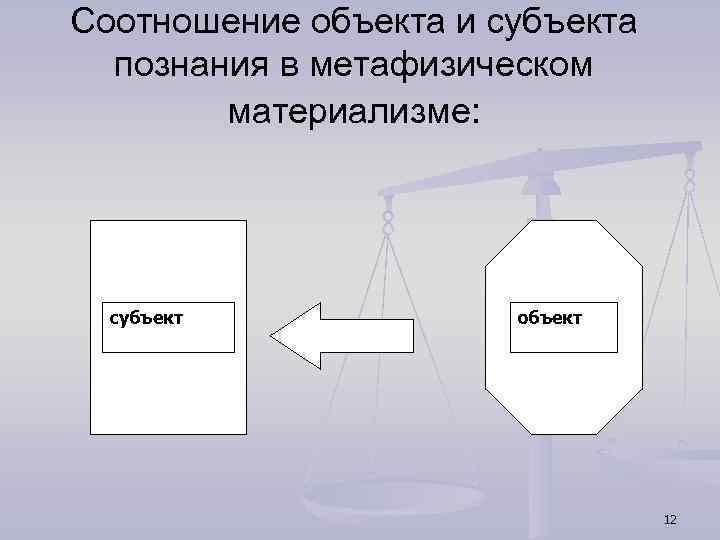 Соотношение объекта и субъекта познания в метафизическом материализме: субъект объект 12
