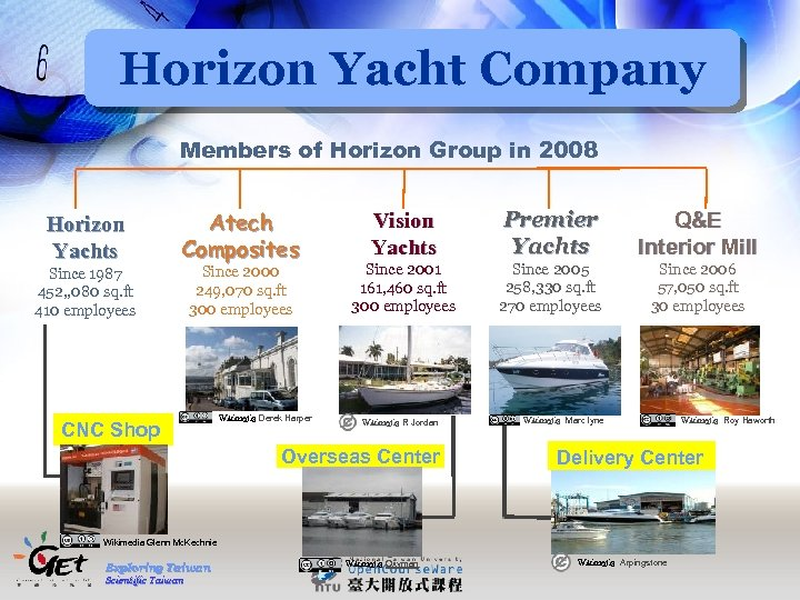 Horizon Yacht Company Members of Horizon Group in 2008 Horizon Yachts Atech Composites Since