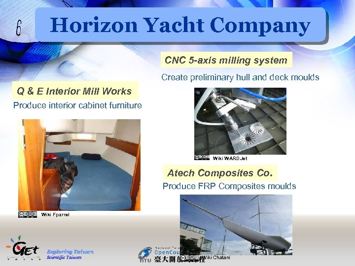 Horizon Yacht Company CNC 5 -axis milling system Create preliminary hull and deck moulds