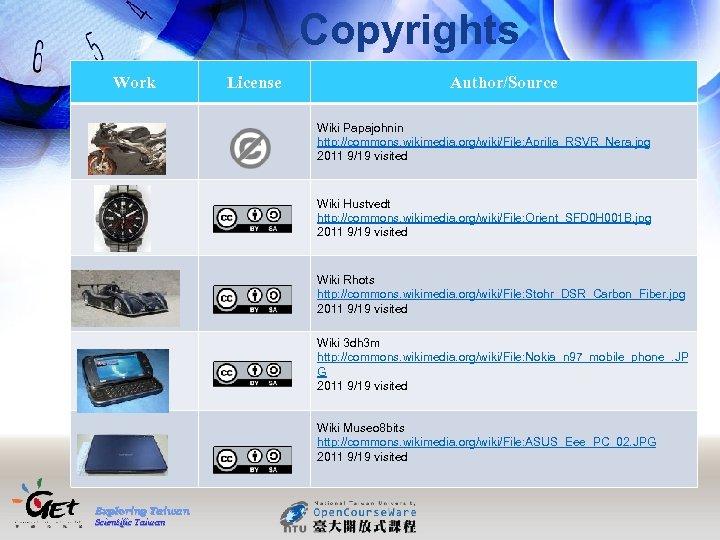 Copyrights Work License Author/Source Wiki Papajohnin http: //commons. wikimedia. org/wiki/File: Aprilia_RSVR_Nera. jpg 2011 9/19