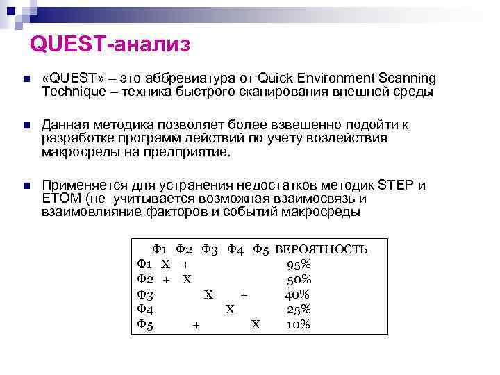 QUEST-анализ n «QUEST» – это аббревиатура от Quick Environment Scanning Technique – техника быстрого