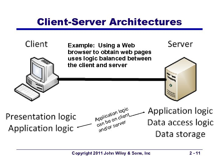 Client-Server Architectures Example: Using a Web browser to obtain web pages uses logic balanced