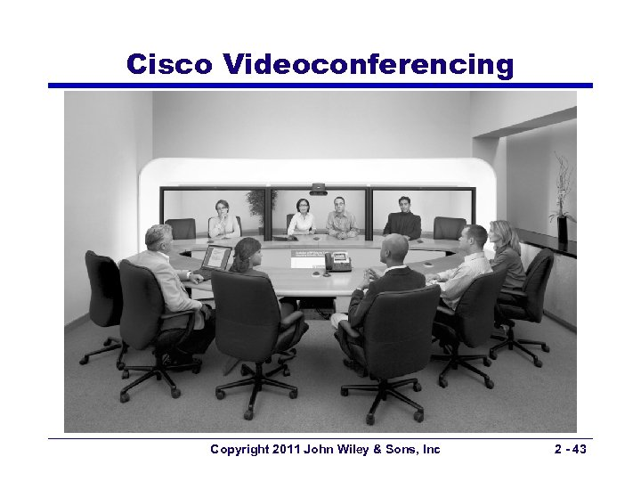 Cisco Videoconferencing Copyright 2011 John Wiley & Sons, Inc 2 - 43