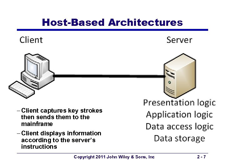 Host-Based Architectures – Client captures key strokes then sends them to the mainframe –