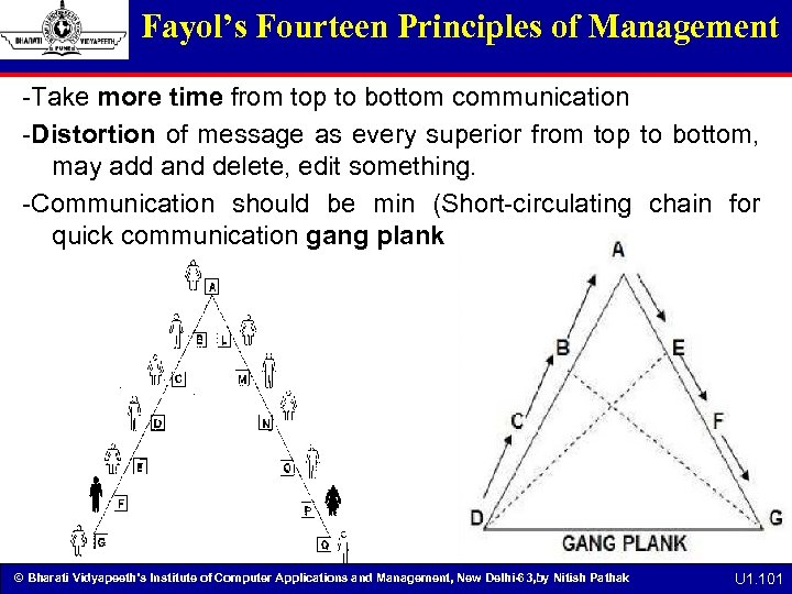 Fayol's Fourteen Principles of Management -Take more time from top to bottom communication -Distortion